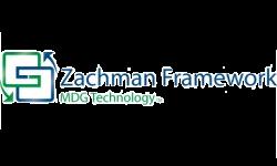 Zachman Framework (EA)